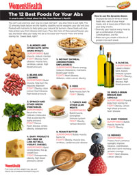 12-Best-Abs-Foods