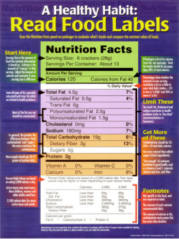 food labels with ingredients. Facts amp; Ingredients Labels